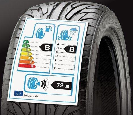 autobanden energielabel